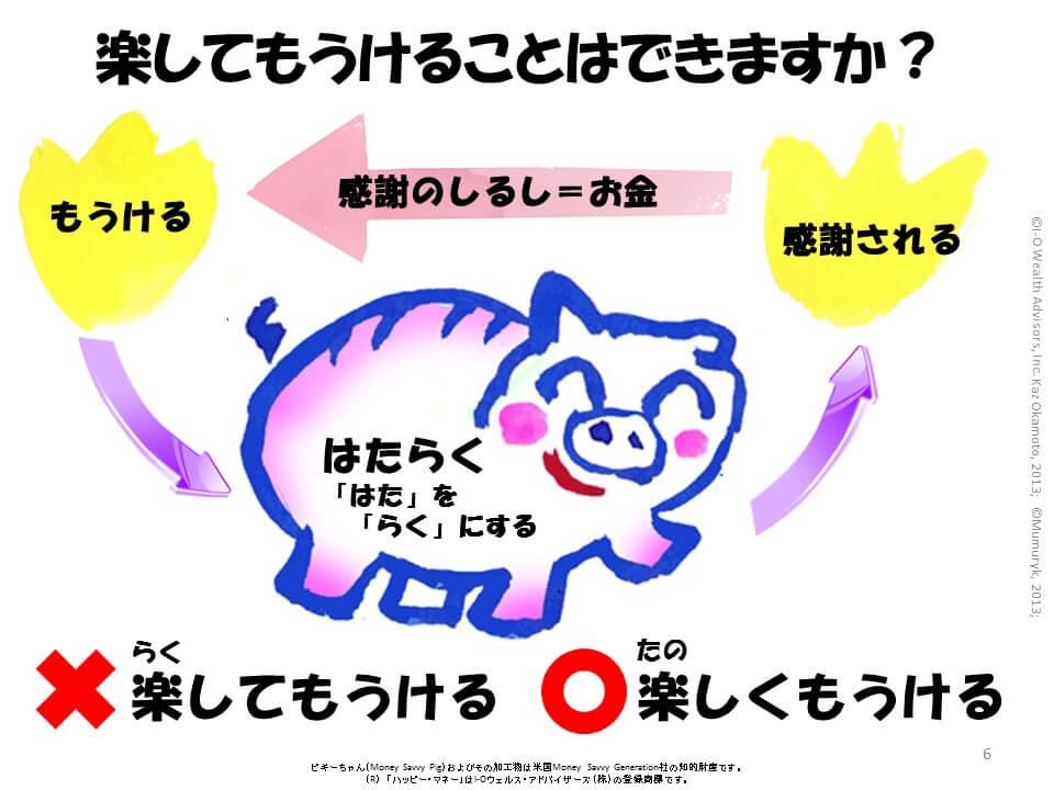 OJ6_1_スライド6