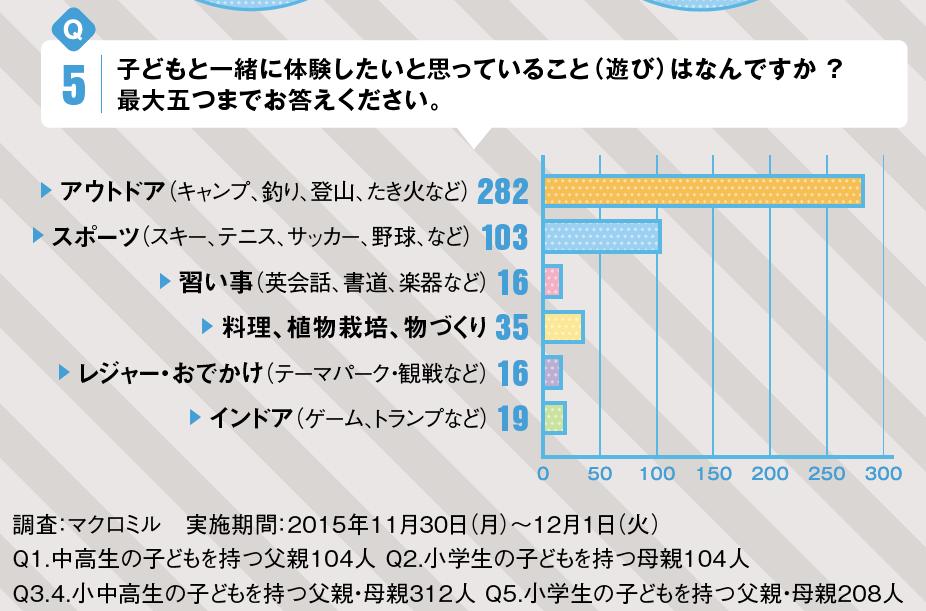 OJ1601_3_chosa3