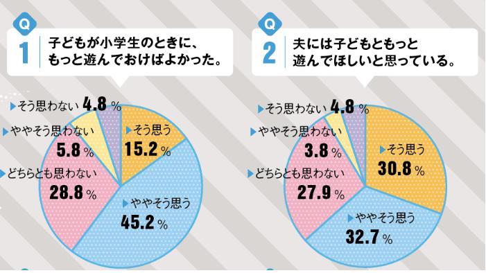 「青山お父さん大学」開講のお知らせです。