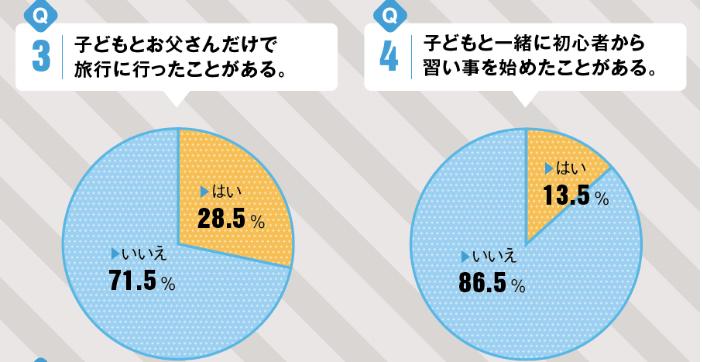 aoto_data2